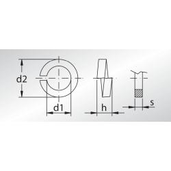 Podkładka sprężynująca M