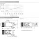 Przekaźnik ciśnienia TS4, MTS