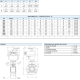 Zawór kulowy serii MOON CARBON STEEL
